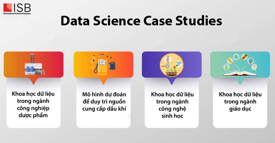 khoa học dữ liệu - tình huống thực tế