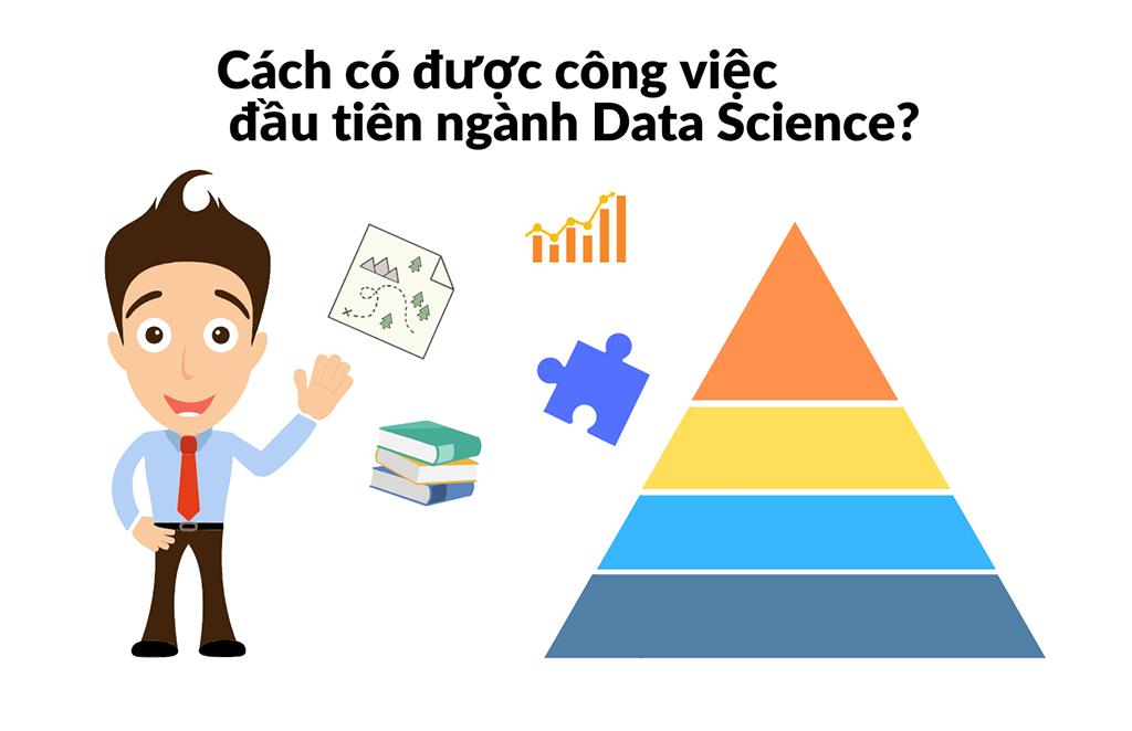 Cách-có-được-công-việc-đầu-tiên-ngành-Data-Science_1024x662