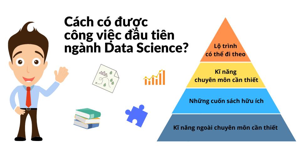Viện ISB_làm thế nào bắt đầu với ngành Data Science_01