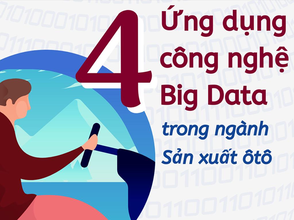 ứng dụng công nghệ Big Data-thumbnail