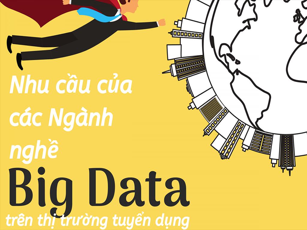 ngành nghề big data-thumbnail
