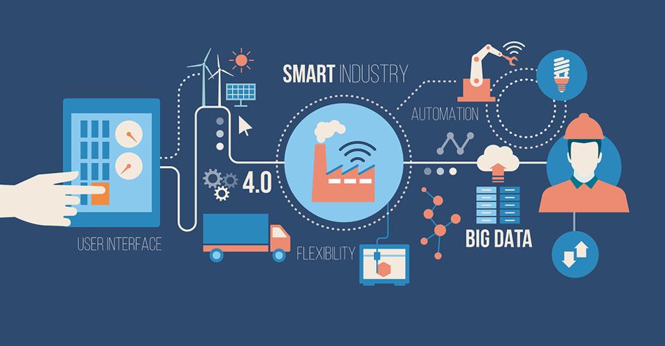 ứng dụng của big data trong thực tế