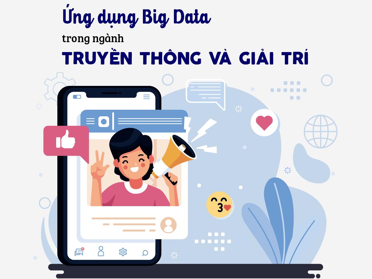 Viện ISB_Ứng dụng của Big Data trong ngành truyền thông và giải trí _02