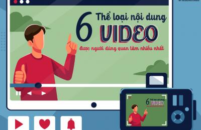 6 Thể loại nội dung video được người dùng quan tâm nhất hiện nay