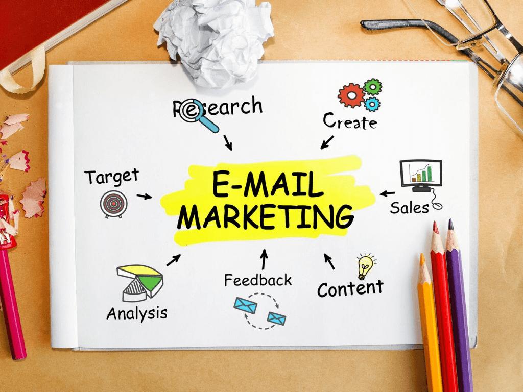 email marketing thumbnail